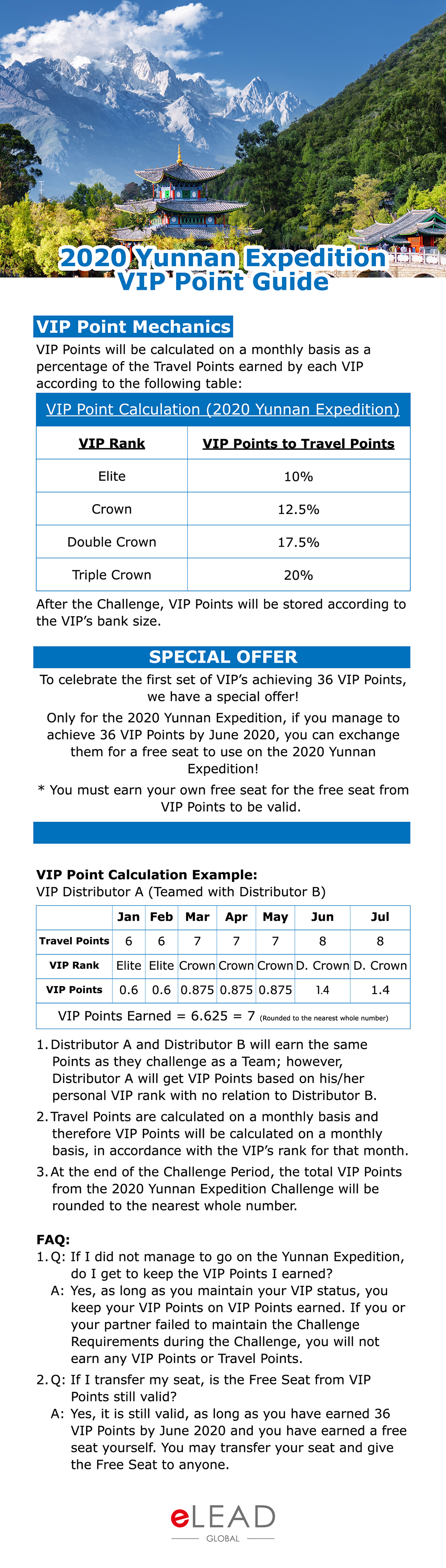 2020 Yunnan Expedition VIP Point