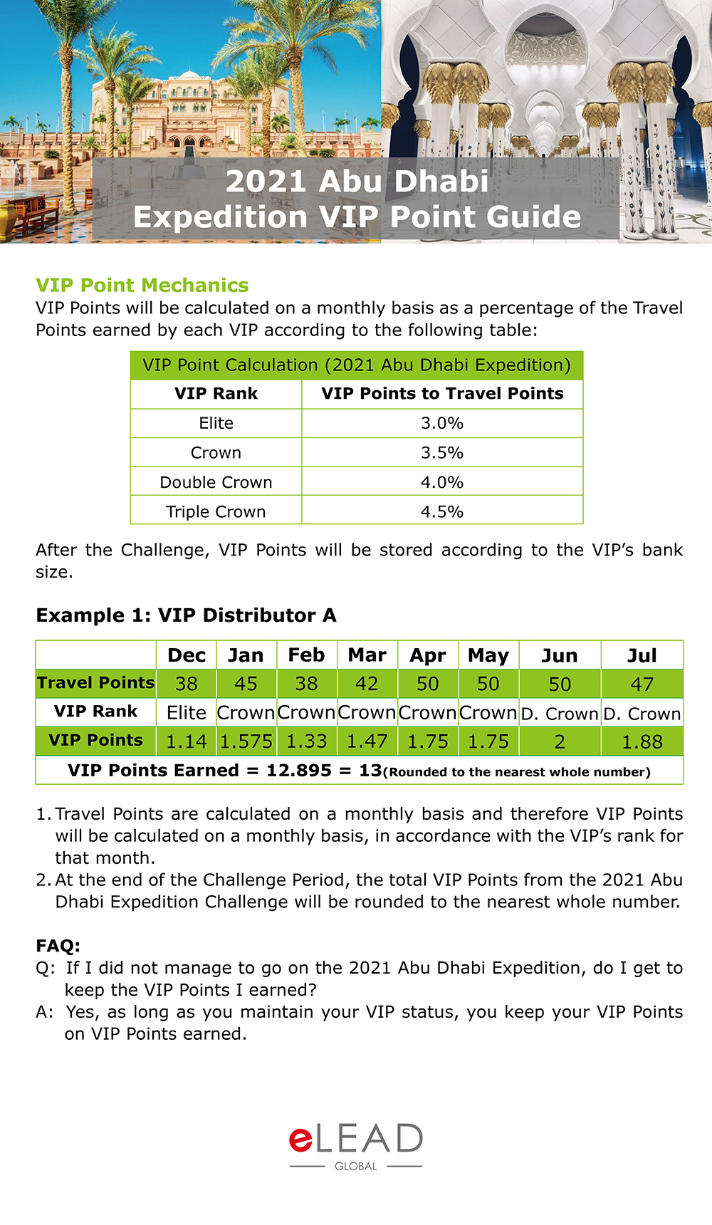 2021 Abu Dhabi Expedition VIP Point Guide