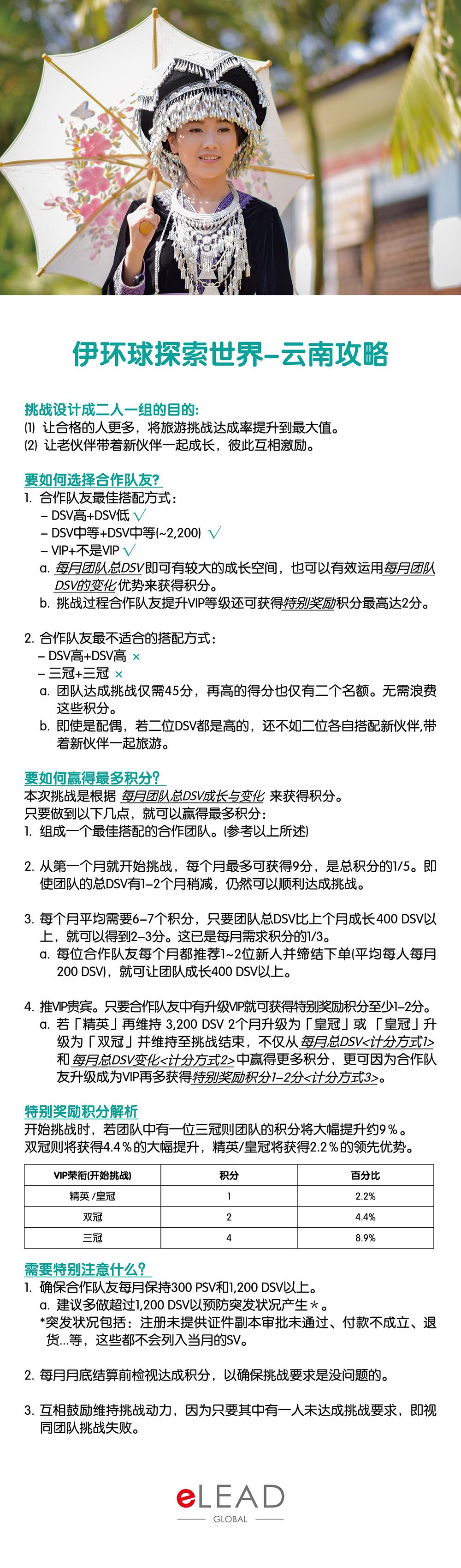 12-07_yunan_strategy_guide_cn