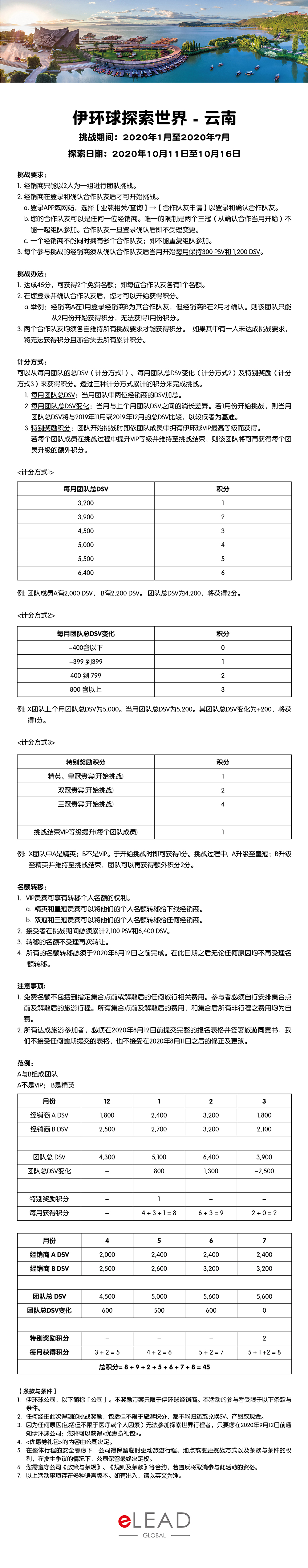 伊环球点击计划-2020云南探索