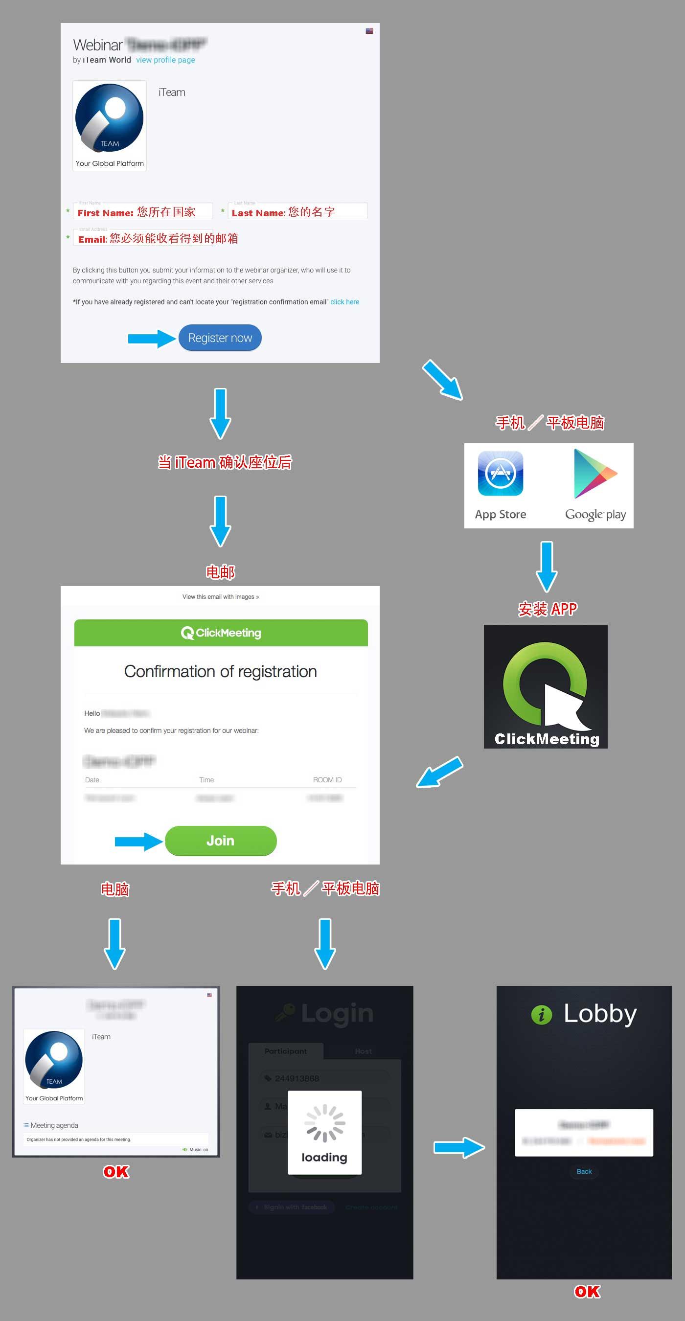 iOPP-register-chinese